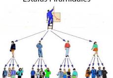 Estafa de las empresas piramidales